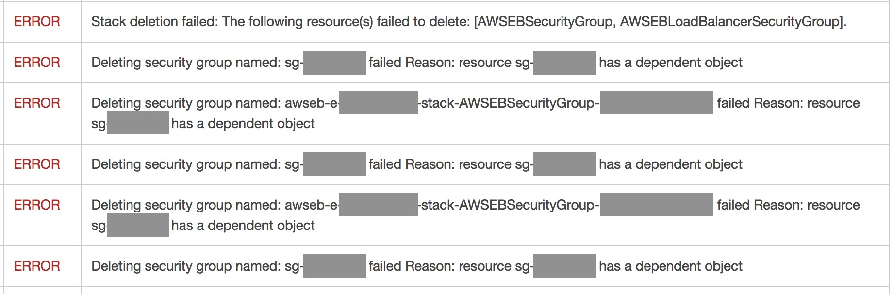 "Unable to delete AWS Elastic Beanstalk Environment ""resource XX-XXXXXXX has a dependent object"" - MervCodes"